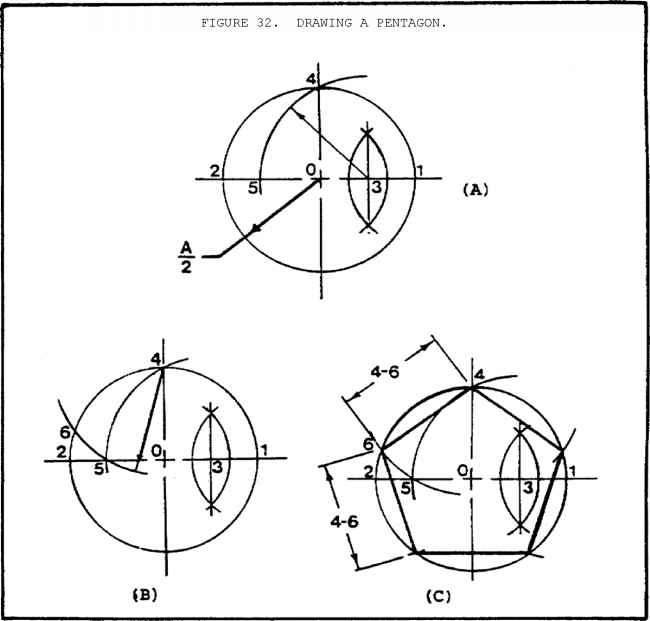 Draw Octagon With Compass