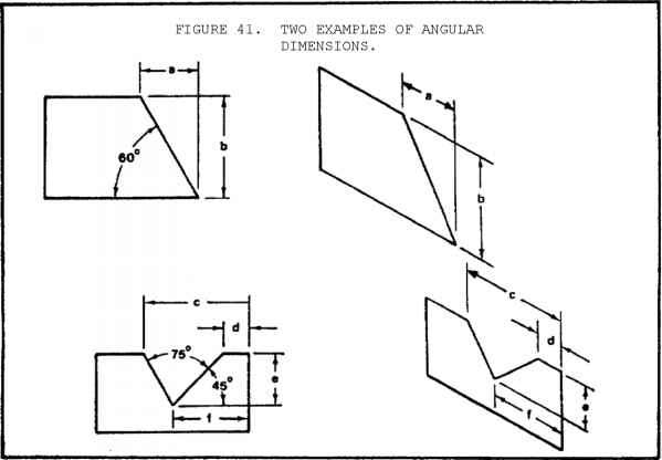 Template Isometric Drawing