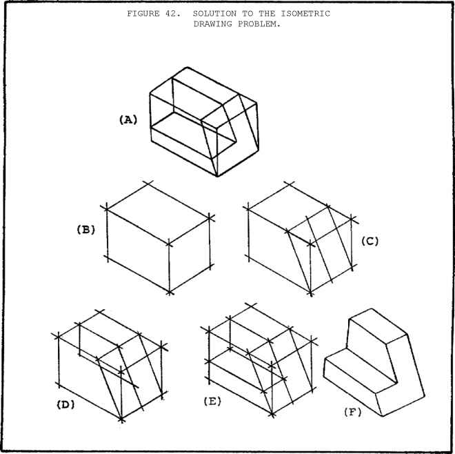 Drafting Isometric Examples