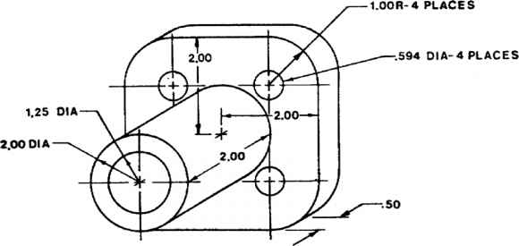 Unidirectional System Dimensioning