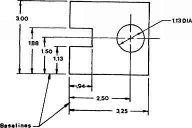 Reference Baseline Datum Dimensioning