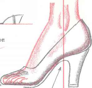 heel shoe drawing fashion back