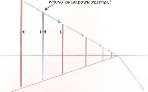 Animated Mouth Positions