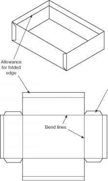 Development Of Patterns From Sheet Materials Engineering
