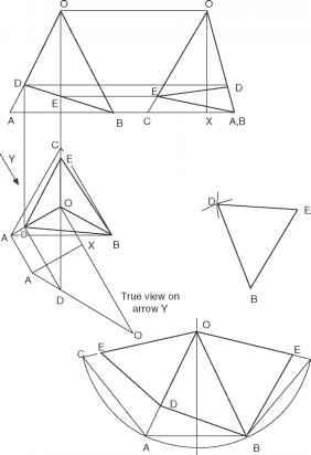 Development of patterns from sheet materials - Engineering
