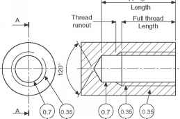 Orthographic Drawing Threaded Hole