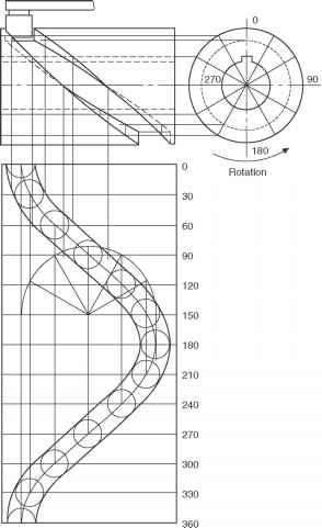 Cam Follower Motions Engineering Drawing Joshua Nava Arts
