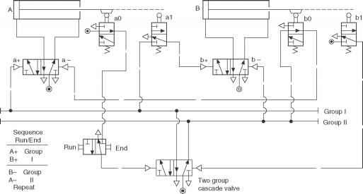 pneumatic circuit diagram symbols pneumatic image pneumatic systems engineering drawing joshua nava arts on pneumatic circuit diagram symbols