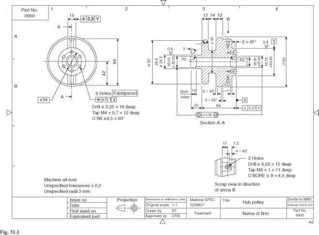 Dimensioning Method Pulley