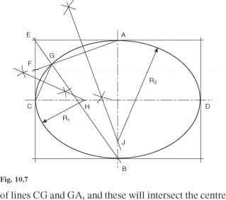 Engineering Drawing Ellipse