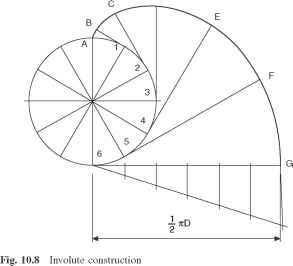 Engineering Drawing Involute