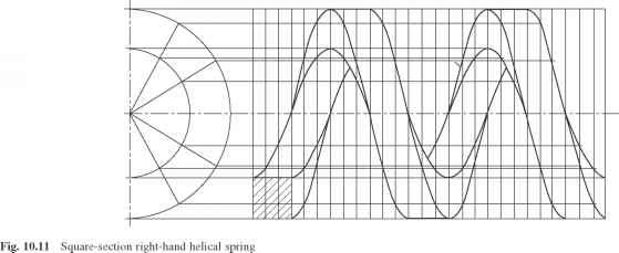 Righthand Cylindrical Helix Engineering Drawing Joshua