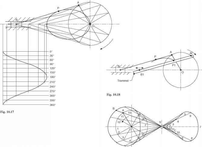 Shaping Machine Schematic