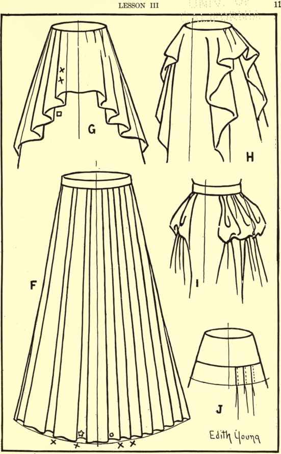 Drawings Ruffle Style Skirts