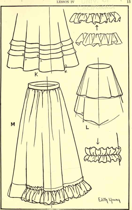 How Draw Ruffled Skirts