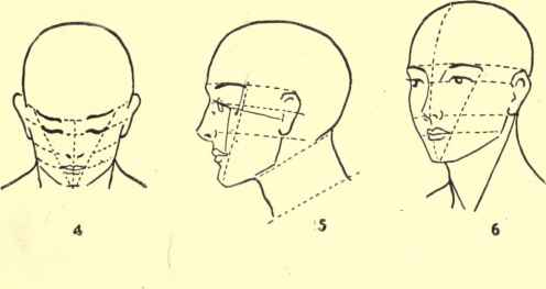 Drawing Human Head Positions