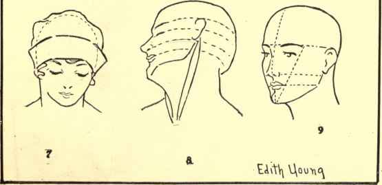 Head Different Position Drawing