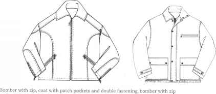 Plain Coat Drawing