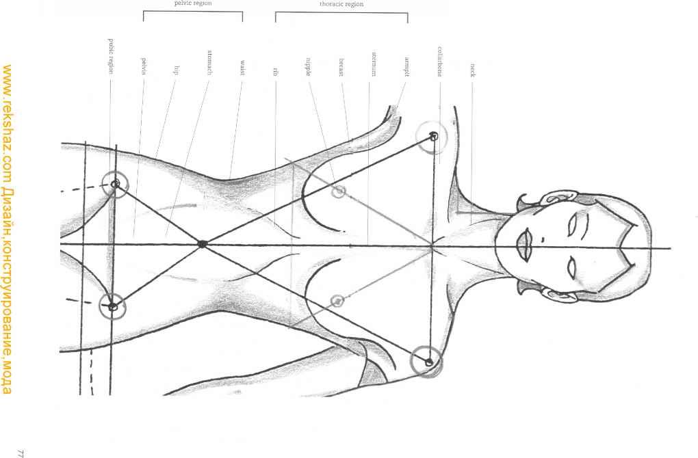 The Upper Body Fashion Design Joshua Nava Arts