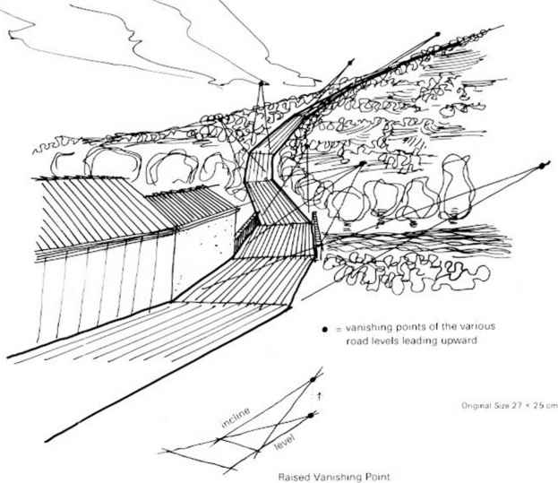 Drawing Perspective Landscapes Roads