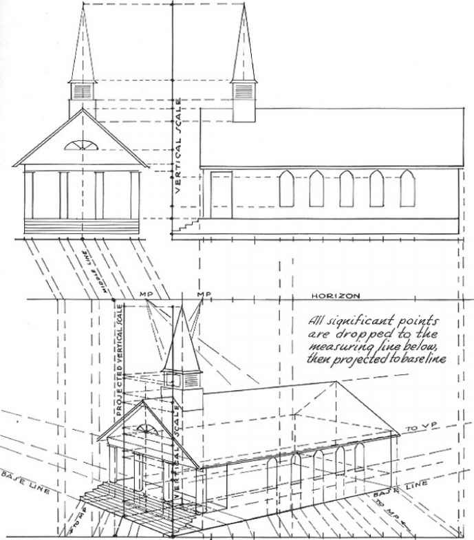 Plan Elevation Projection : Simple projection in perspective drawing fundamentals
