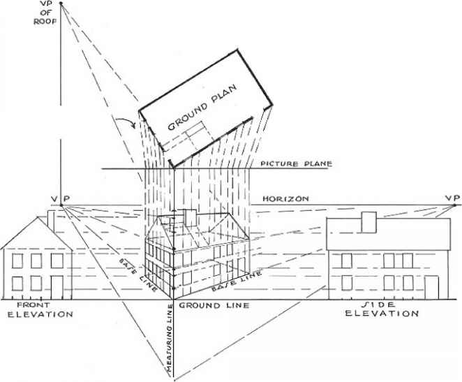Drop Plan Perspective Drawing