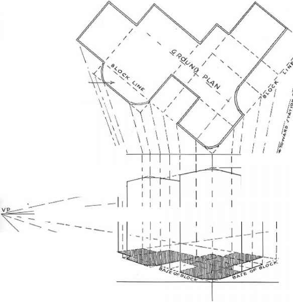 Ground Plan Height
