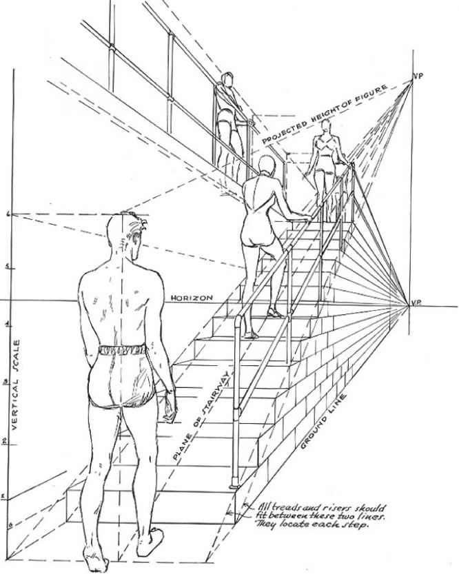 Drawing Stairway