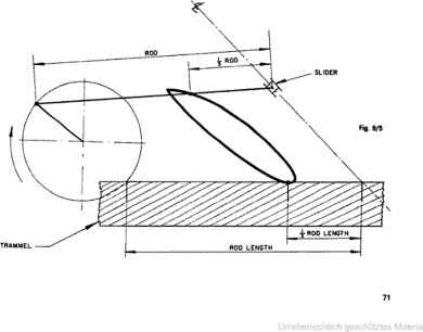 how to draw a loci in technical drawing