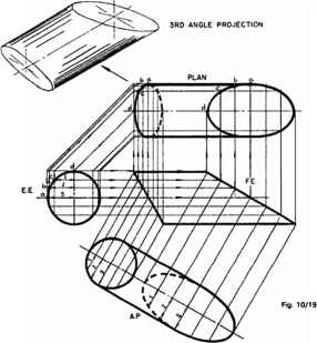 how to draw isometric projection of a cylinder