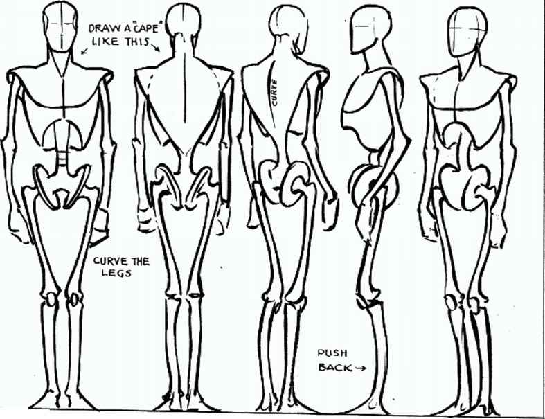 Drawing Anatomy Lessons - Ideal Proportion - Joshua Nava Arts