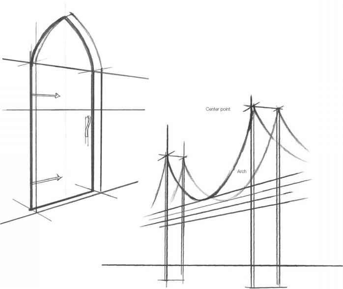 Drawing Arches