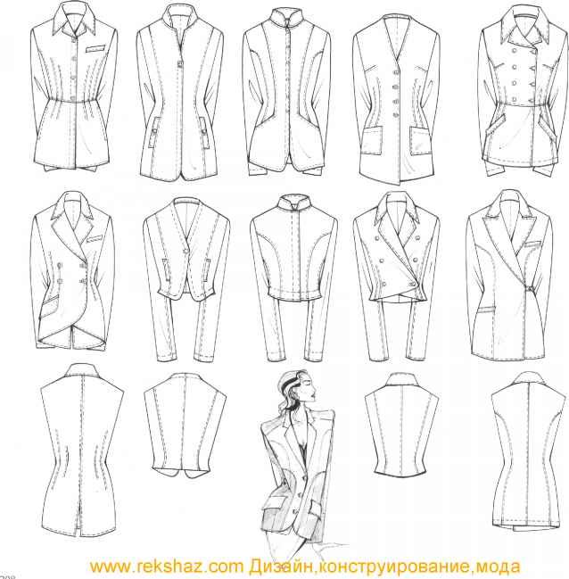 Types Cuts Jackets