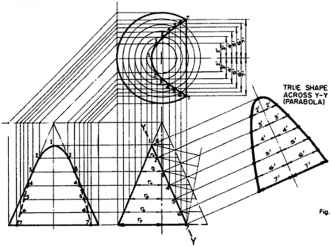 Square Base Pyramid Projection Drawing