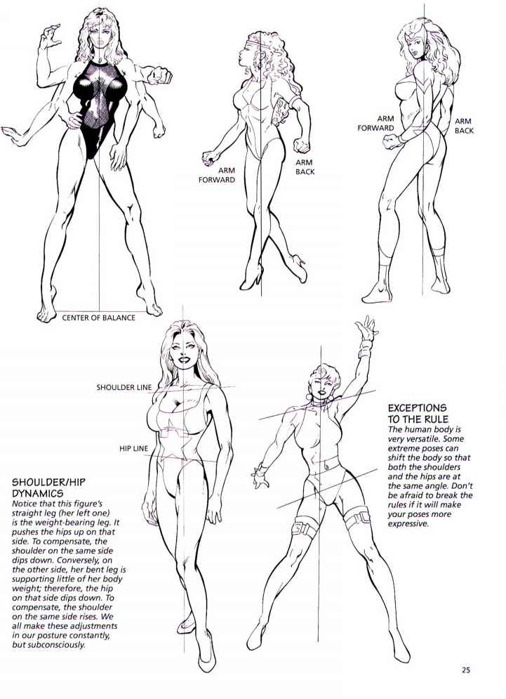 How Draw The Female Figure