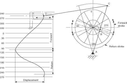 Hypocycloid Technical Drawing