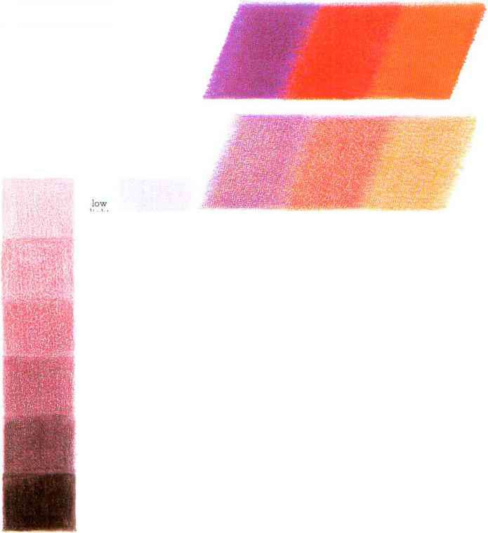 The Value Colour Drawing