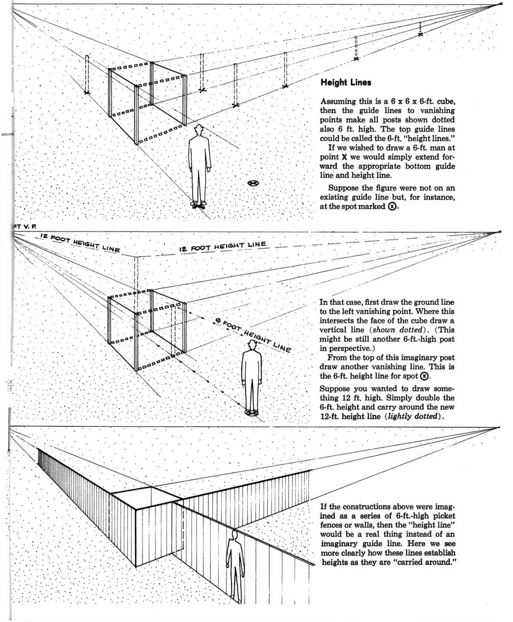 Perspective Drawing Guide