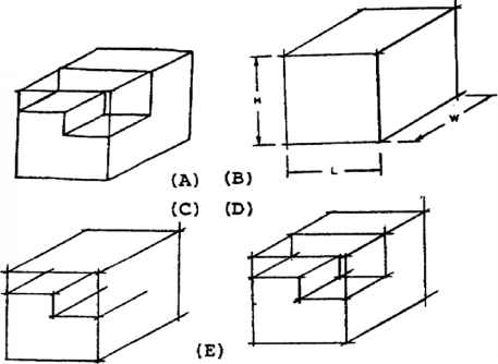 Oblique Drawing Examples