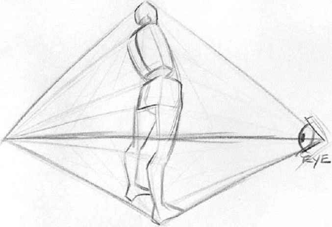 Point Perspective Anime