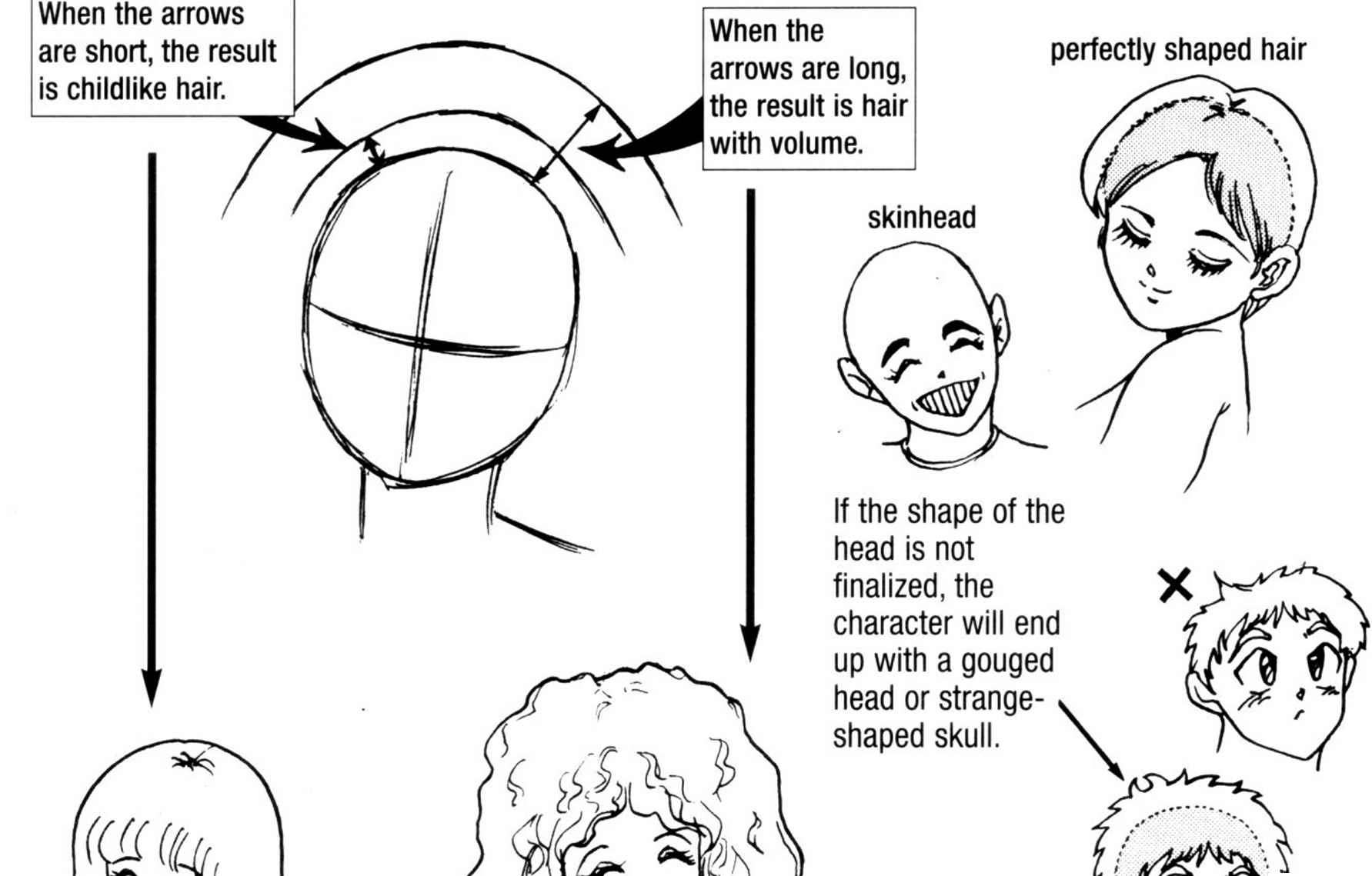 How Draw Manga Illustrating Outline