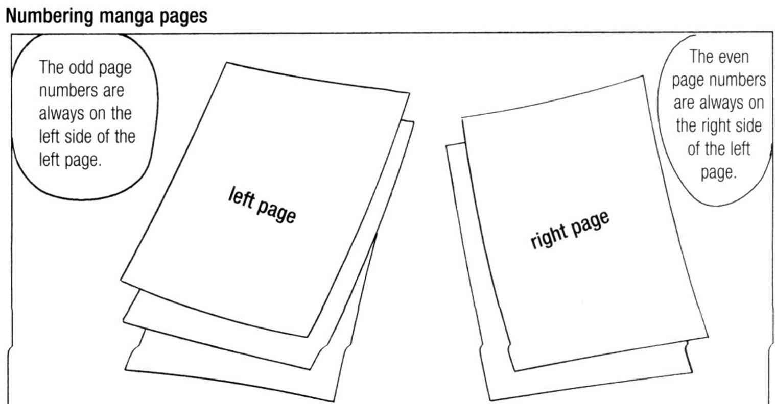 how to make a manga page
