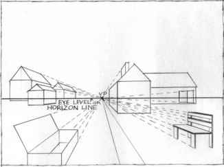 One Point Perspective How To 44372911 as well 526780487634445050 further 1 Point Perspective Drawing Landscape also Drawing Tutorials likewise Person Drawing Clip Art. on 2 point perspective drawing car