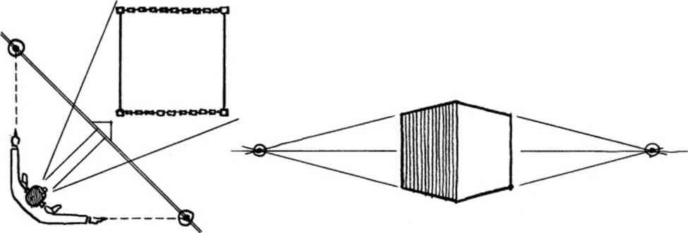 Below Eye Level Drawing Cone Vision Drawing
