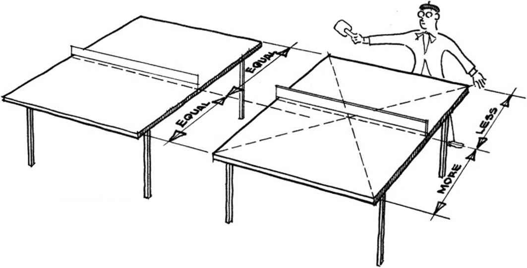 Table Drawn Perspective