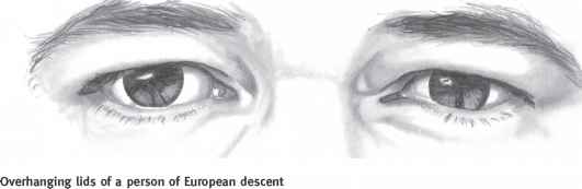 Drawing Realistic Asian Eyes