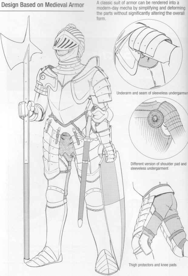 Medieval Armor Parts Draw Robots Joshua Nava Arts