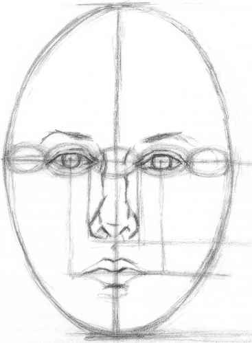 Face Drawing Examples