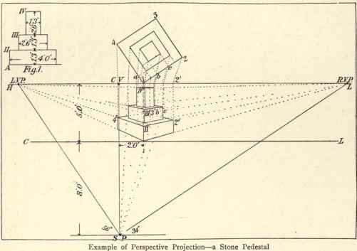 How To Draw Perspective Projection - Technical Drawing