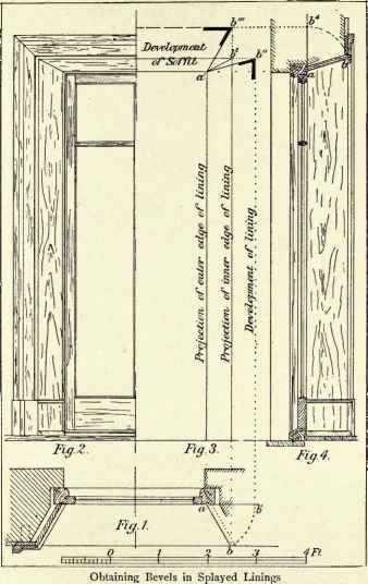 French Window Technical Drawings